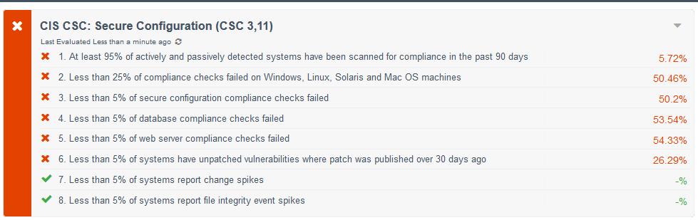 CIS CSC:Secure Configuration (CSC 3,11) ARC