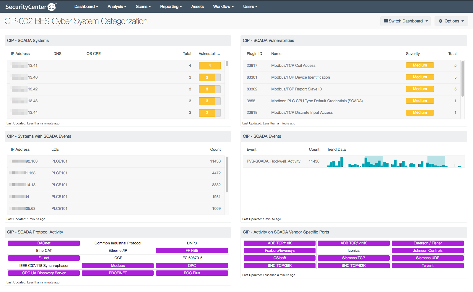 CIP-002 BES Cyber System Categorization dashboard